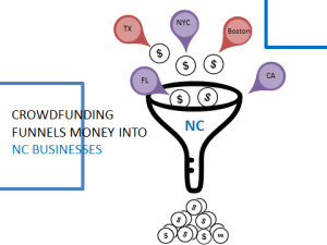 Project Gateway Slide 3 (Funnel)